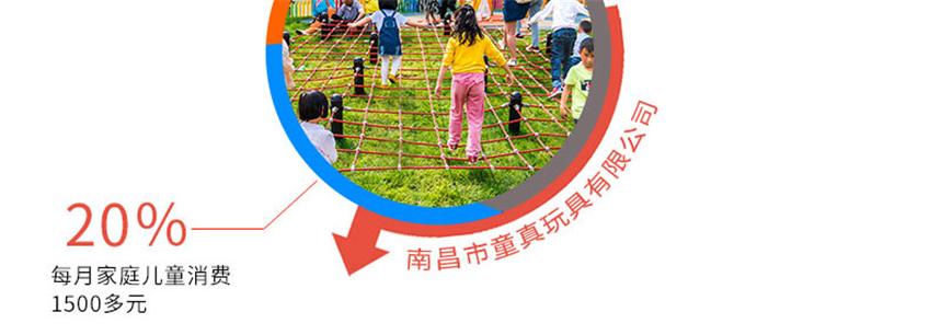 童真儿童乐园优势8